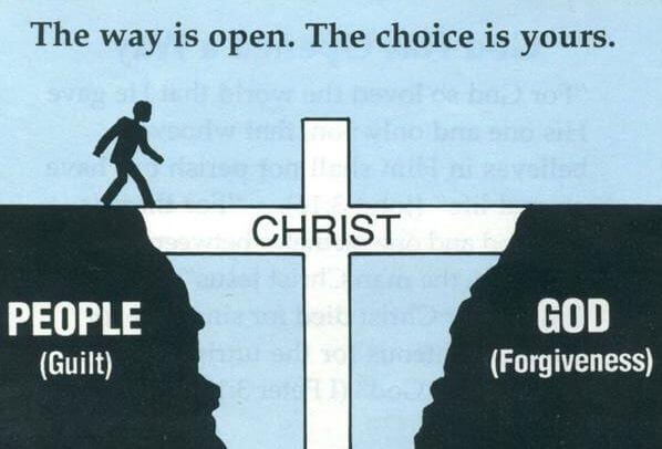 6. Ako prijať spasenie?